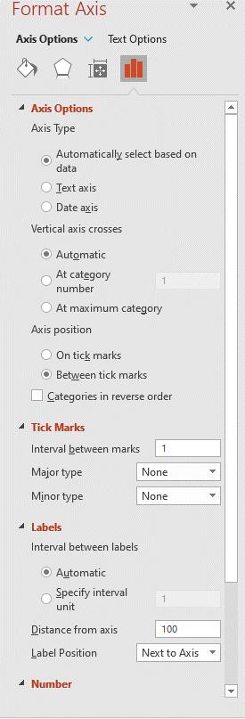 Format axis toolbar
