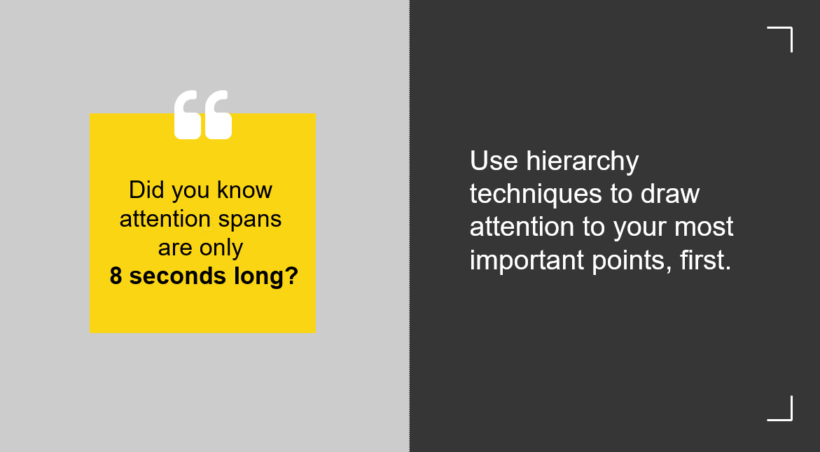 After@ why hierarchy is important on the slide